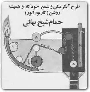 حمّام
